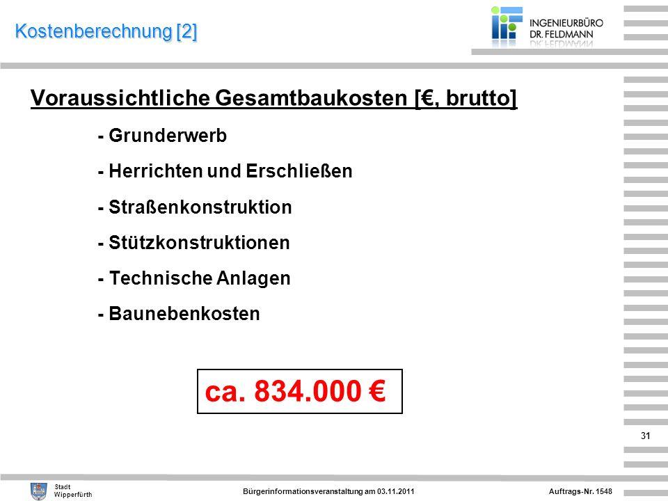 ca. 834.000 € Voraussichtliche Gesamtbaukosten [€, brutto]